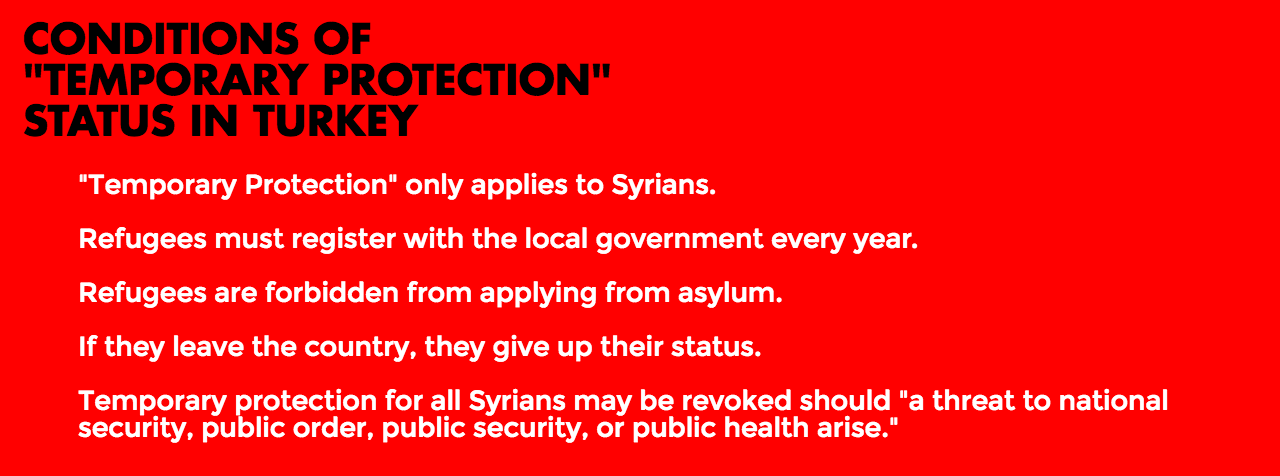 conditions of temporary protective status in turkey aidworks