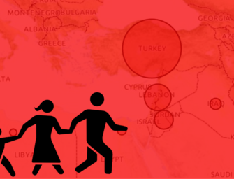 The Rights of Refugees in Turkey: Primary Resources
